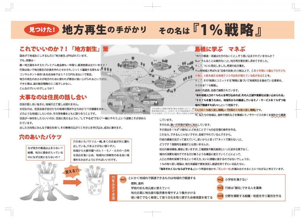 HOT県通信内号(中面)